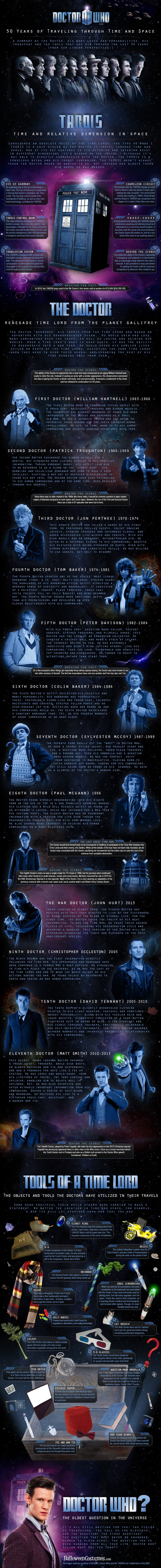 DOCTOT WHO 50th Anniversary Costume Infographic