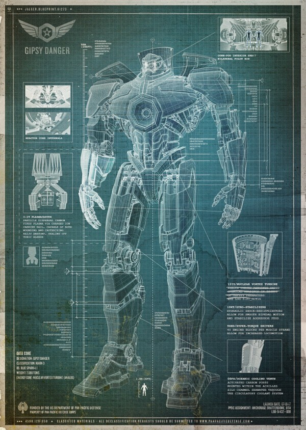 PACIFIC RIM - Gipsy Danger - schematic
